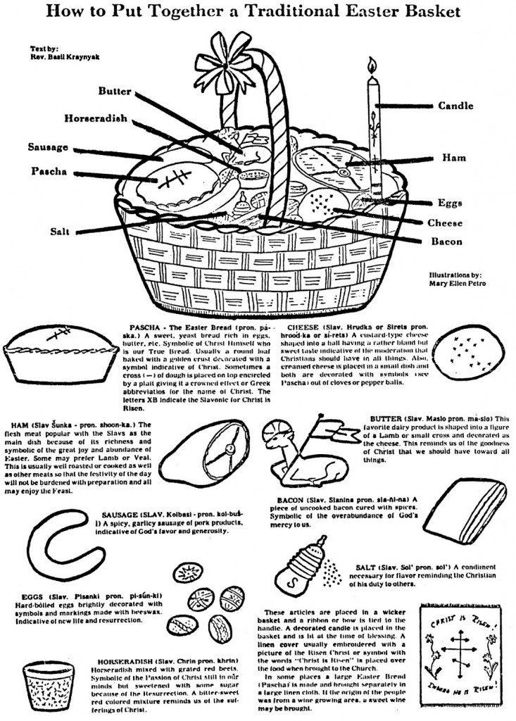 Easter-Basket-733x1024